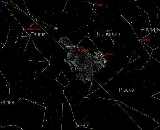 Aries The Ram Constellation